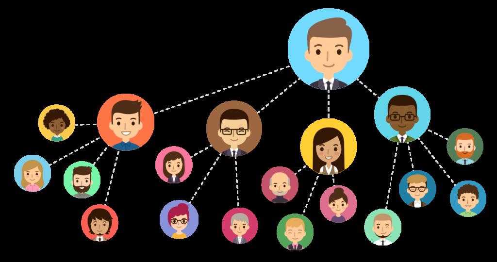 Viral Social Sharing can triple marketing response.